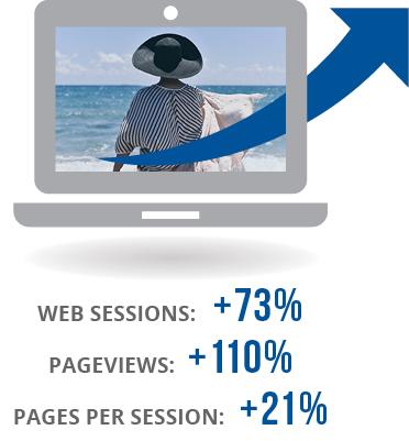 tideline-statsWeb Creative Tells the Story
